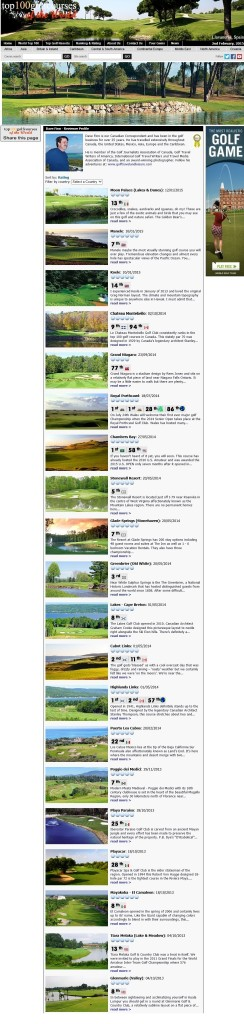 Top 100 Golf Courses of the World